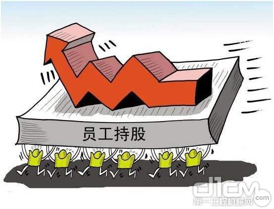 中联重科发布员工持股计划