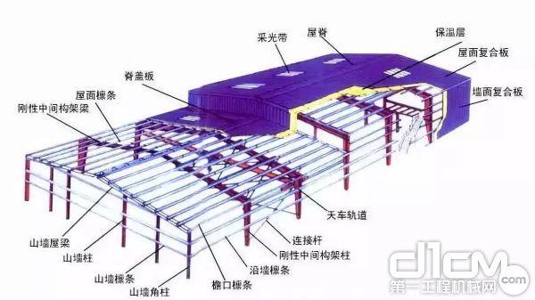 高空作业平台在钢结构施工中的巧运用
