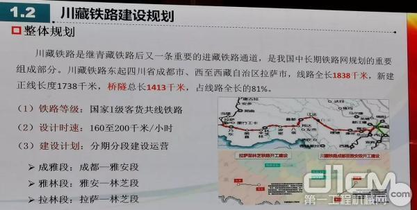 川藏铁路建设规划