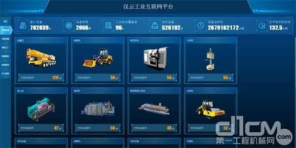 徐工汉云工业互联网平台是国家级十大跨行业跨领域工业互联网平台之一
