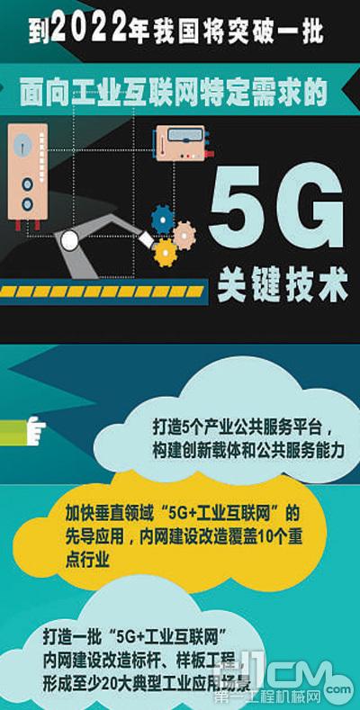 """""""5G+工业互联网"""" 释放乘数效应"""