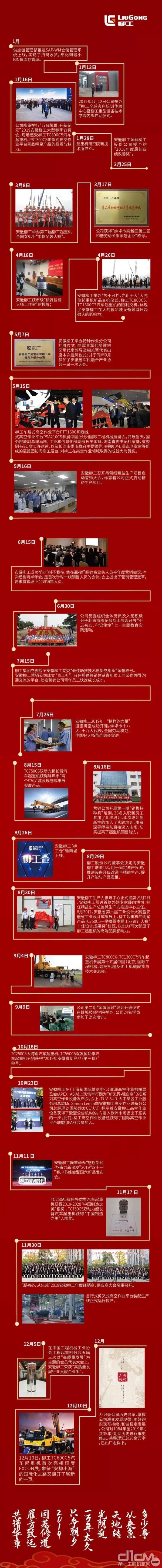 安徽<a href=http://product.d1cm.com/brand/liugong/ target=_blank>柳工</a>2019大事记