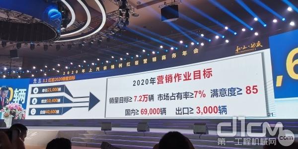 上期红岩2020年度销售目标7.2万辆