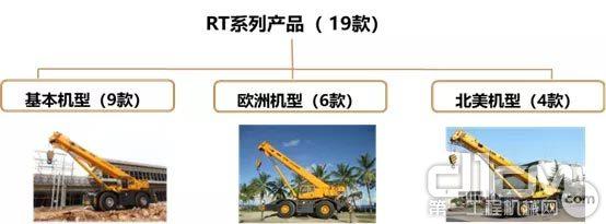 RT系列产品一览