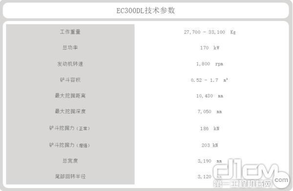 EC300DL参数