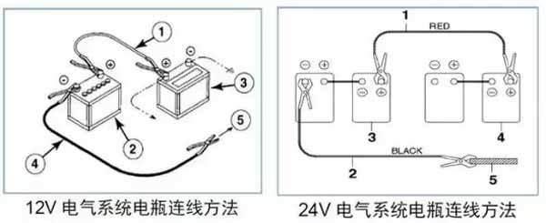 蓄电池连线方法