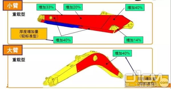 凯斯CX240C结构件上的应力集中点都设计有加强的筋板,确保高负载施工的结构件安全
