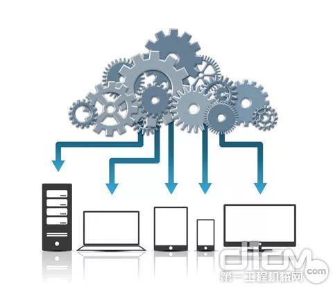 疫情期间,工业电商是工业互联网平台落地的有效抓手
