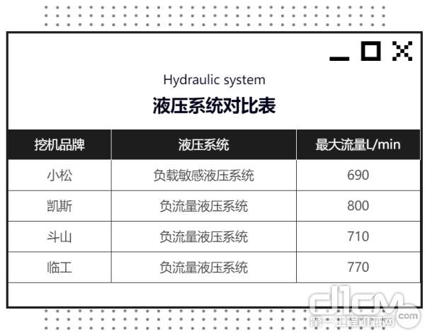 液压系统对比表