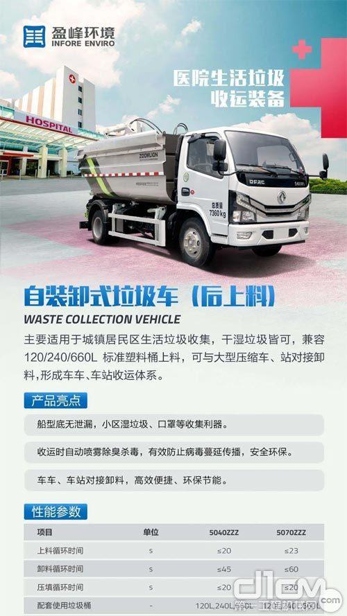 自装卸式垃圾车(后上料)产品介绍