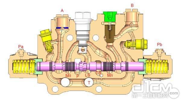 液压阀结构示意图