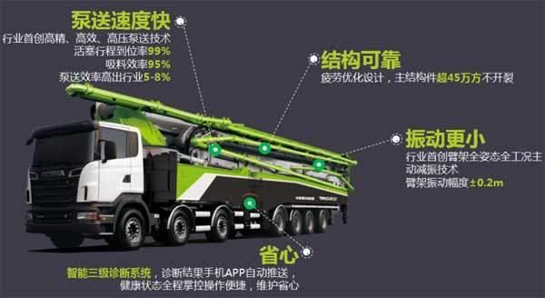 中联重科4.0混凝土泵车特点