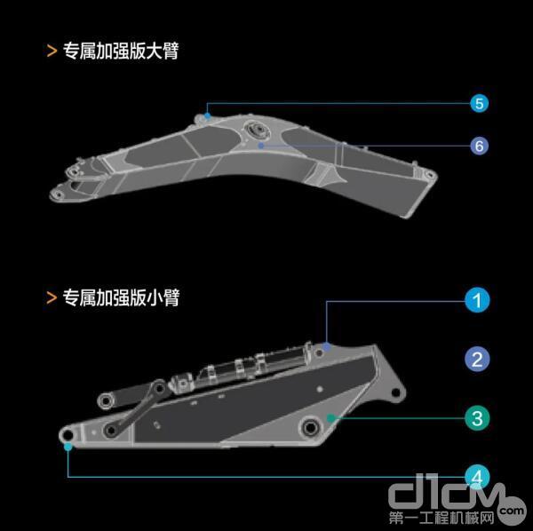 大小臂多处结构强化加固,更经久耐用