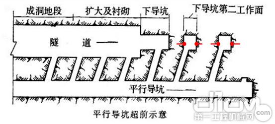 图5 长隧短打工艺示意图