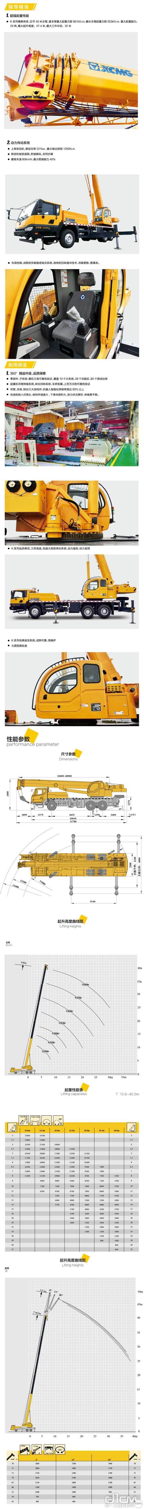徐工QY25K5-II起重机详细介绍