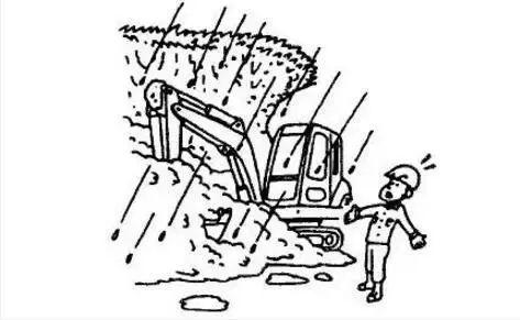 施工结束后,将挖掘机停放在地势较高的安全区域