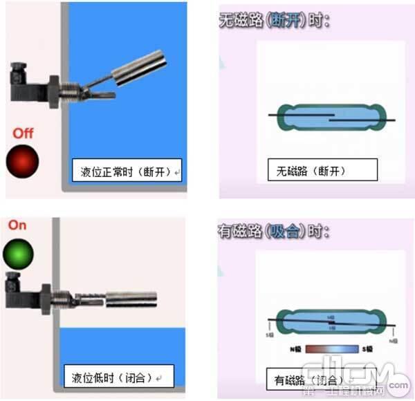 冷却液液位感应器工作原理 图