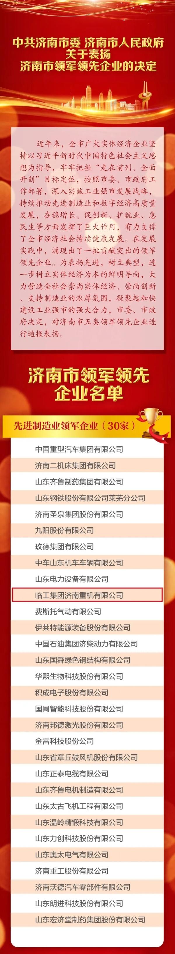 临工重机入列济南市先进制造业领军企业表彰名单