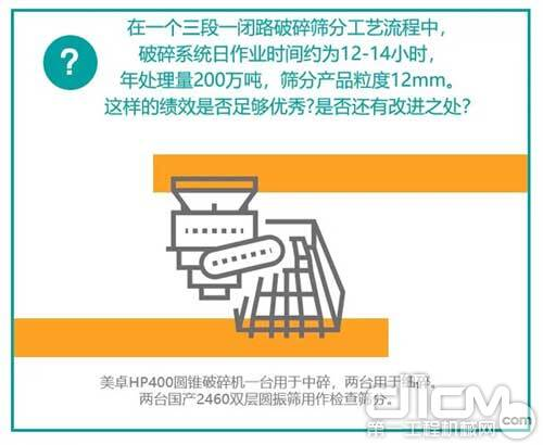 美卓橡胶筛板应用案例