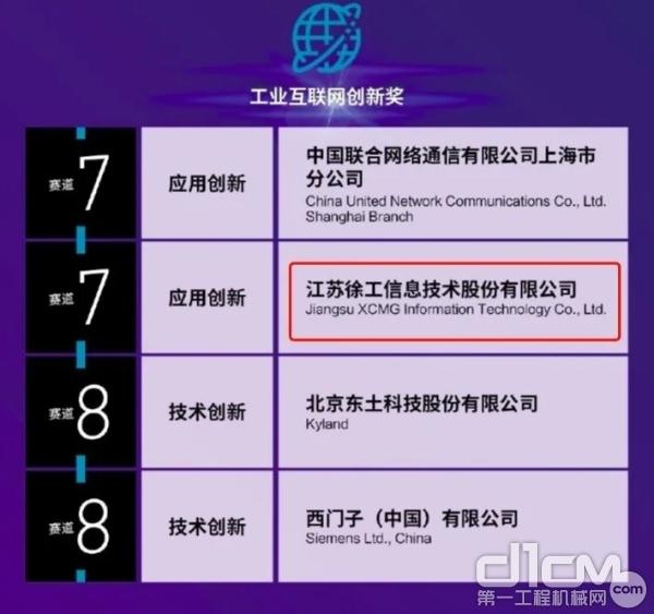 """徐工汉云工业互联网平台获评""""湛卢奖""""工业互联网创新奖"""