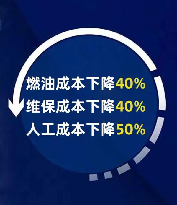 燃油成本降低40%