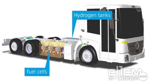 FAUN燃料电池环卫车示意图