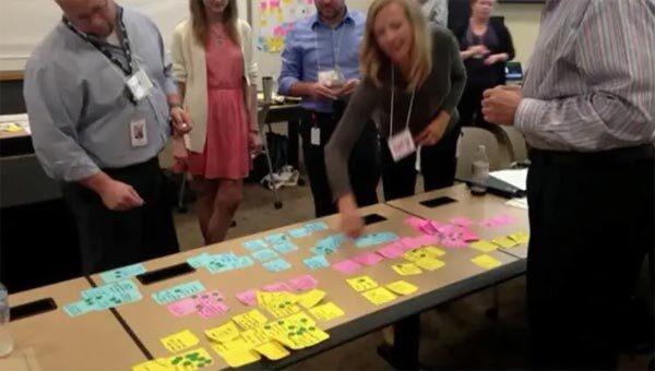通过内部研讨会绘制客户体验地图