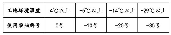 日立建机【线上课堂】柴油保养要点,速来GET!