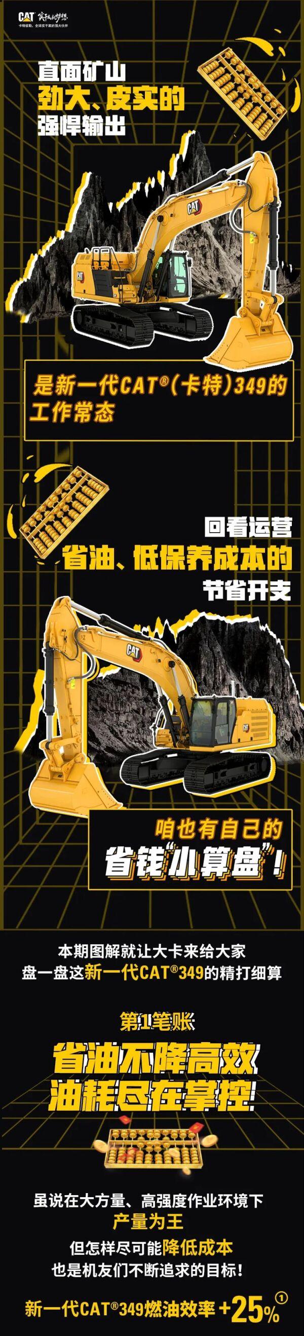 干貨圖解(下)新一代CAT?(卡特)349挖掘機強悍實力背后的省錢小算盤!