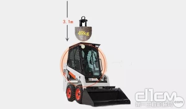 S70配备有专业级防落物驾驶室,可抵御3.1m落下的49kg重物