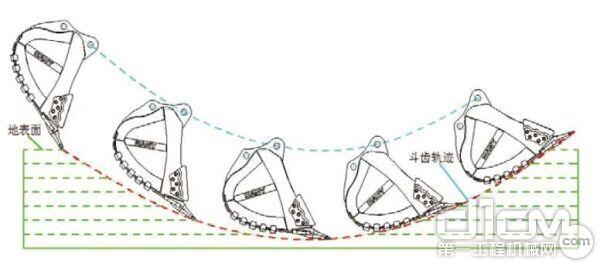 SY375H标配斗容由1.6m³提升至1.9m³