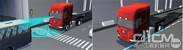 ADAS高级辅助驾驶系统