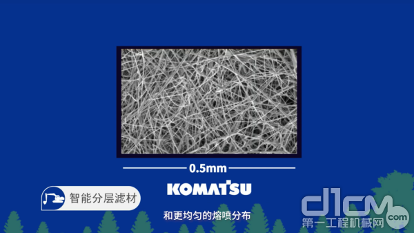 小松纯正滤芯采用5层智能分层人工合成滤材,纤维直径小于20um,熔喷分布更均匀