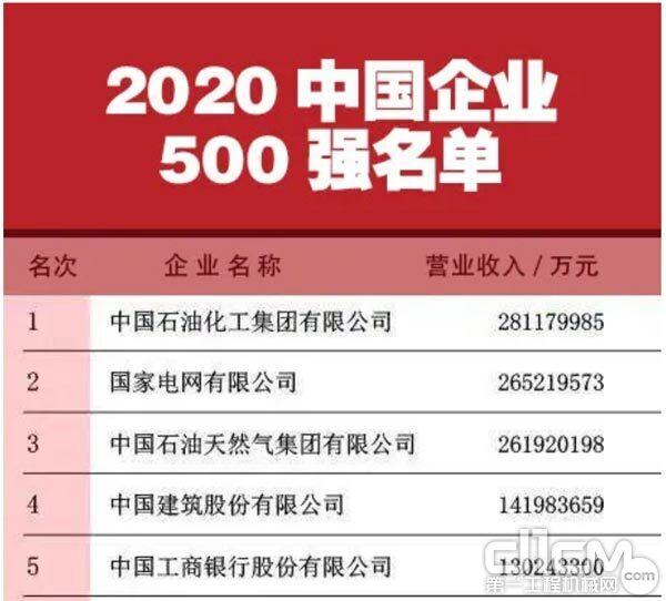2020中国企业500强名单截图
