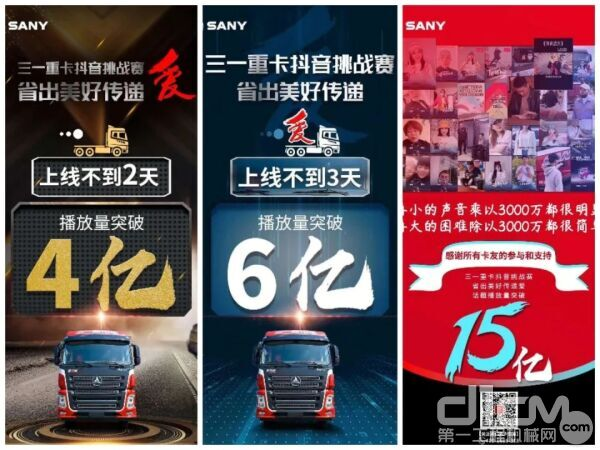 三一重卡官方视频账号累计涨粉13.1万+、累计声量26亿+、抖音品牌热度指数提升210%