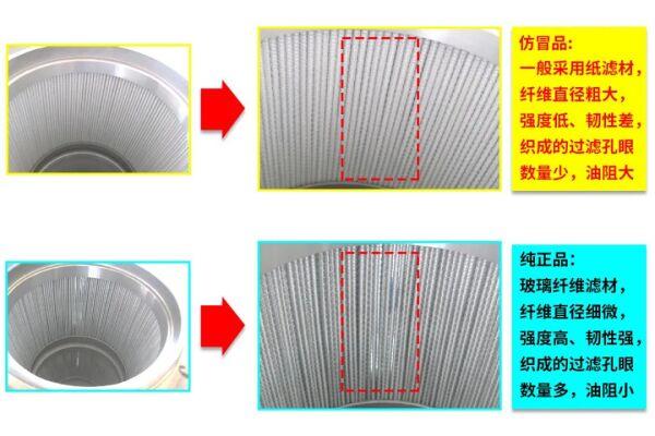 聪聪:关键是两者的滤材大不一样。纯正品滤芯采用的是直径更细微,耐久性更高,能捕获小颗粒杂质的玻璃纤维制作而成。