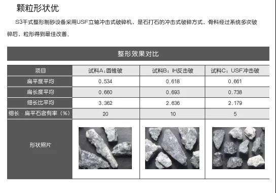 LS3-10干式整形制砂设备