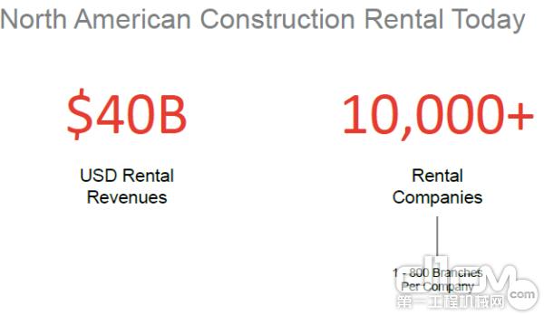 北美建筑租赁