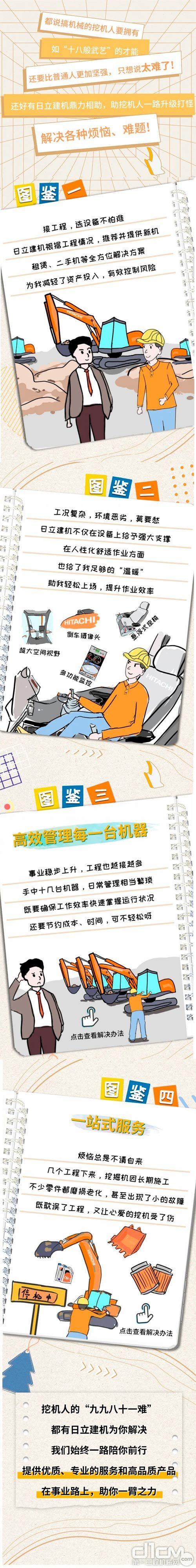 【橙上创意】挖机人的工(进)作(化)图鉴