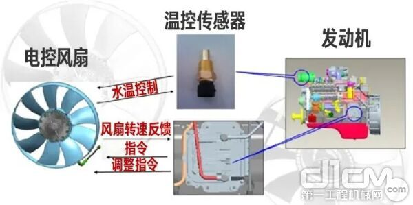 中联重科JH6 Pro搅拌运输车省油出勤高