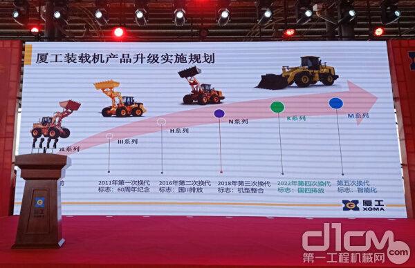 厦工装载机发展规划