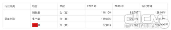 (����碓矗褐新�重科2020年年��)