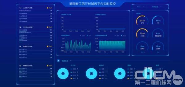 湖南省首个纯国产混合云平台上线