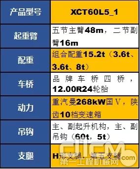 徐工XCT60L5_1产品参数