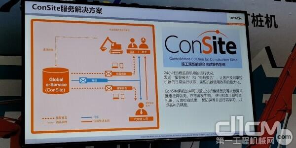 日立建机Consite服务解决方案流程图