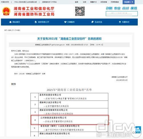 湖南省工业和信息化厅发布了2021年湖南省工业质量标杆名单