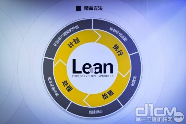 """卡特彼勒徐州工厂坚持推行""""精益方法"""",不但提高生产管理水平"""