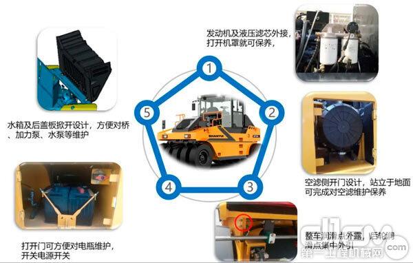 山推SRT30H-C6胶轮压路机的维护保养