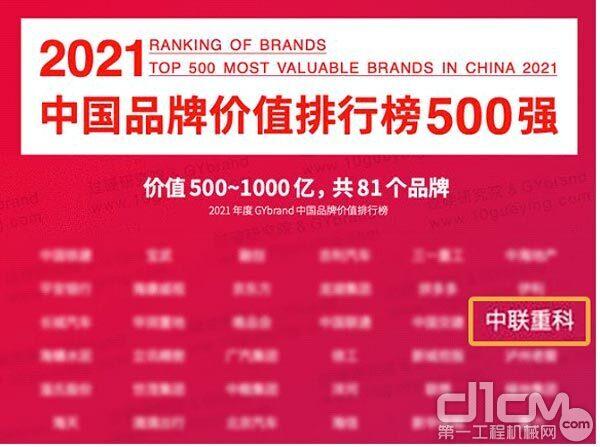△中联重科连续18年蝉联《中国500最具价值品牌》榜单