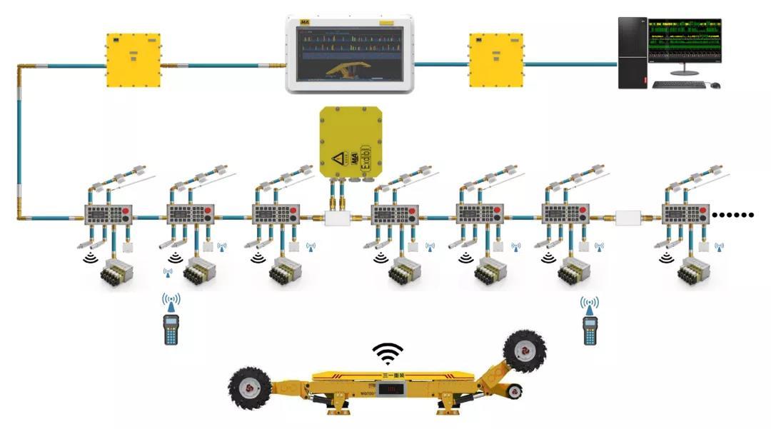 以ARM Cortex-M4内核微控制器为平台 采用非主从式总线,双线平衡传输架构